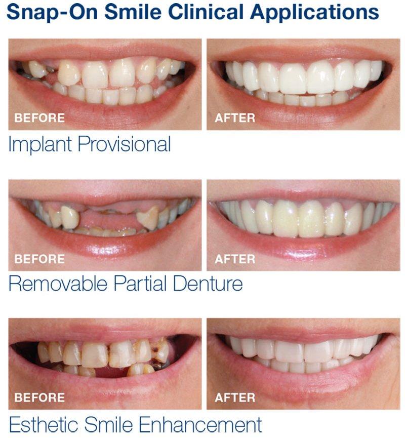 Clove Dental Clinic